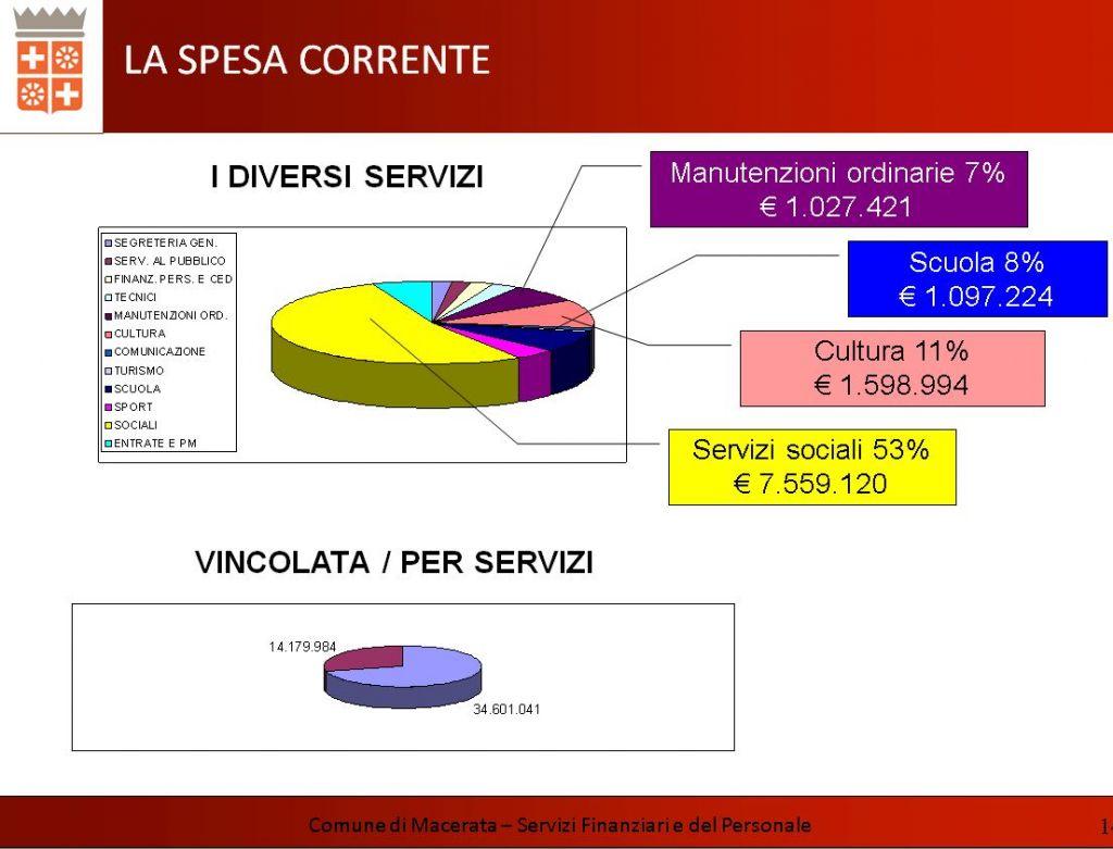 bilancio_4