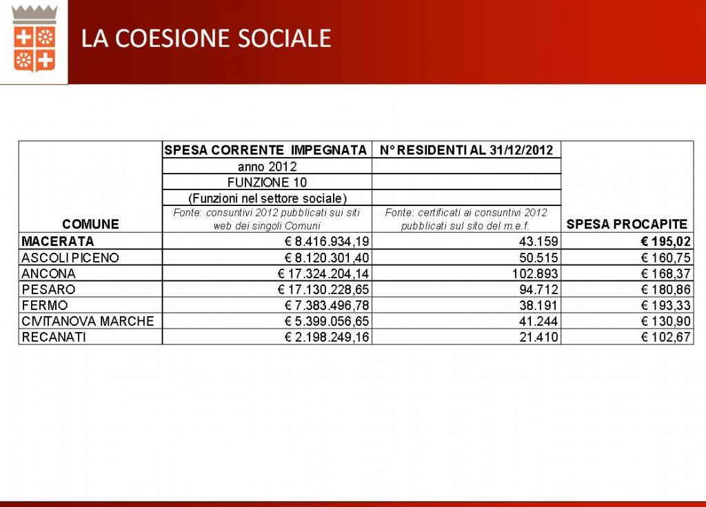 bilancio_9
