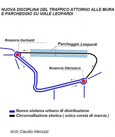 Il progetto dell'architetto Claudio Mecozzi