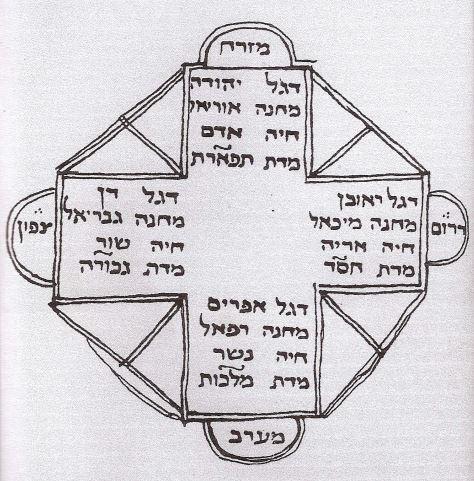 L'ideogramma della cabala
