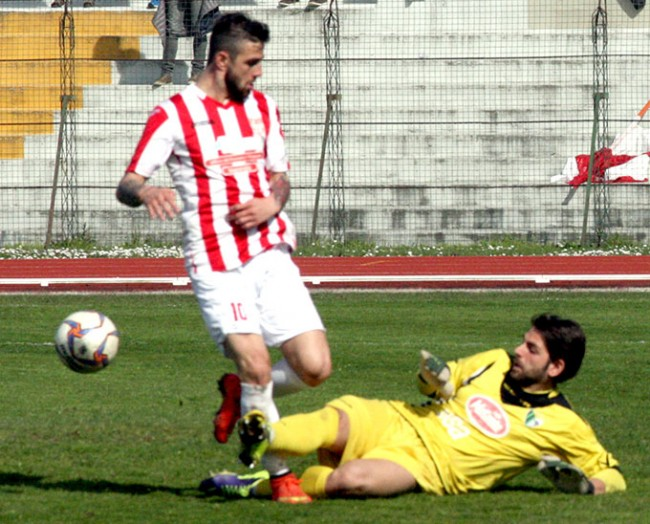 maceratese chieti