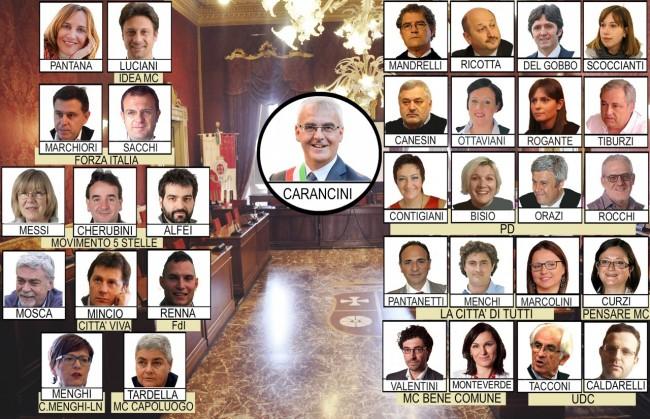 La composizione del Consiglio comunale