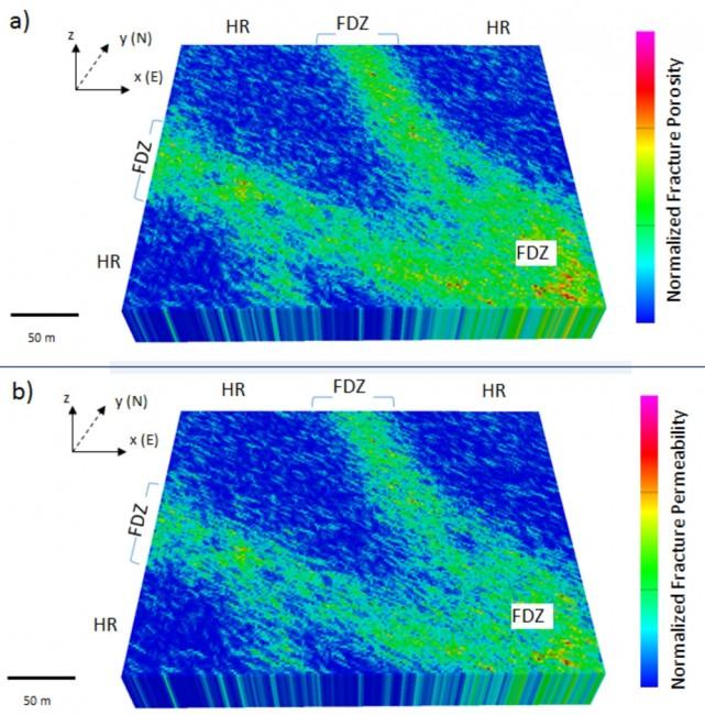 Modelli 3D previsionali di porosità e permeabilità