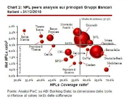 Grafico_BM (2)