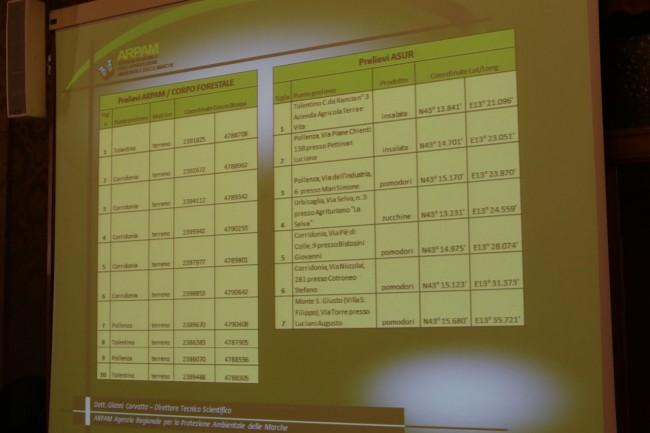 Una delle slide presentate nel corso della conferenza stampa