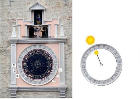 le 18 dell'orologio planetario (hora italica)