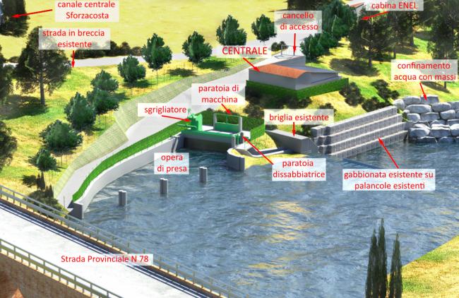 Il progetto della centrale idroelettrica