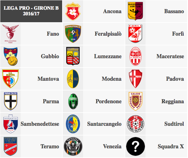 Squadre Lega Pro Girone B 2016-17