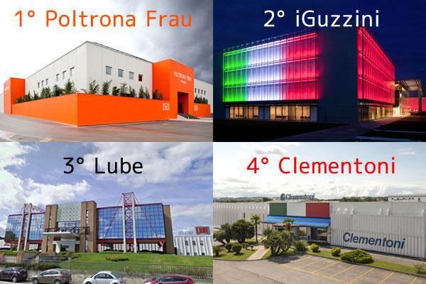 frau_iguzzini_lube_clementoni