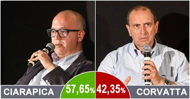 ballotaggio_risultato_ciarapica_corvatta