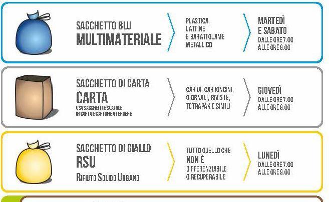 Calendario 2021 Raccolta Differenziata Civitanova Marche Nella cassetta della posta il calendario dei rifiuti 2020