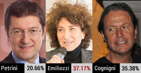 petrini_emiliozzi_cognigni