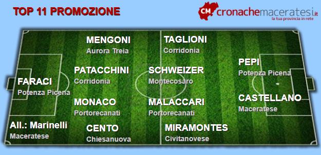 Top-11-Promozione-1