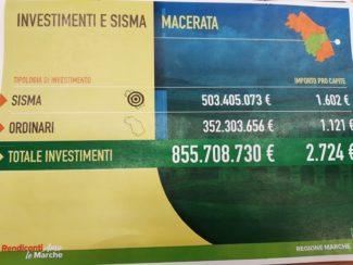 rendiconto_investimenti_macerata-slide-1-325x244