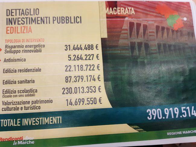 rendiconto_investimenti_macerata-slide-2-650x488