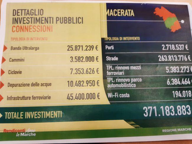 rendiconto_investimenti_macerata-slide-3-650x488