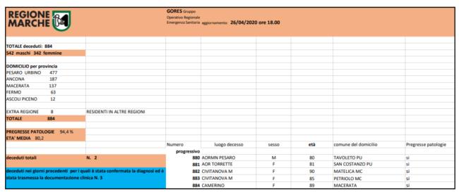 gores-18-650x273
