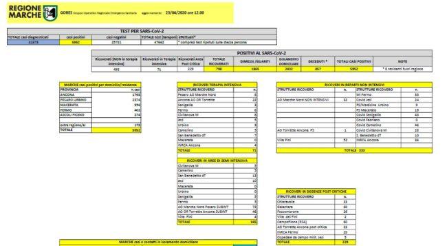 gores-giallo-23-04-650x357