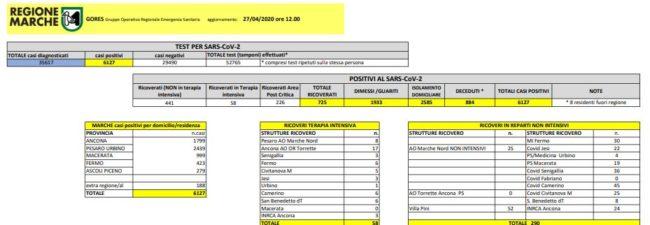 gores-giallo-27-04-650x225