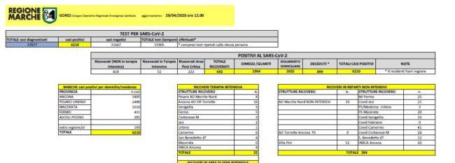 gores-giallo-29-04-650x233