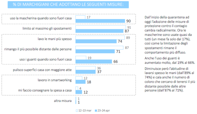 sondaggio-covid-sigma-6-650x378