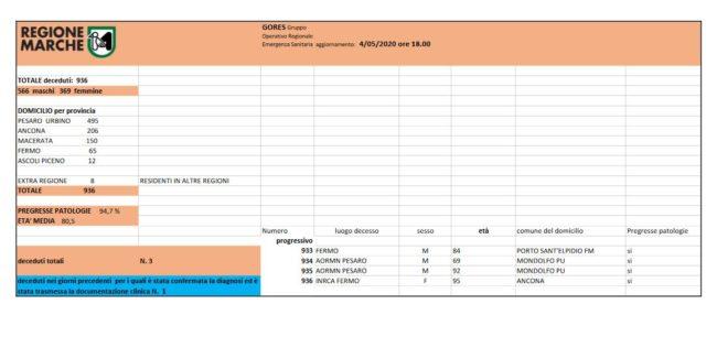 gores-0405-650x306