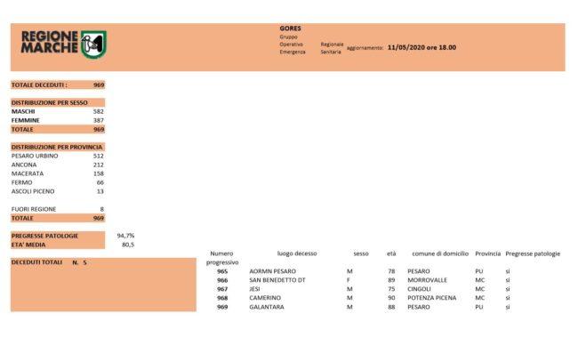gores-1105-m-650x389