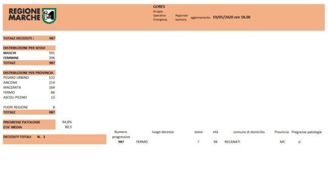 gores-1905-m-650x349