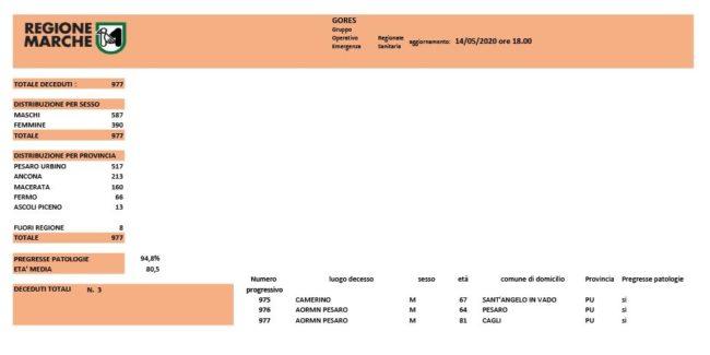 gores-arancio-14-05-650x325