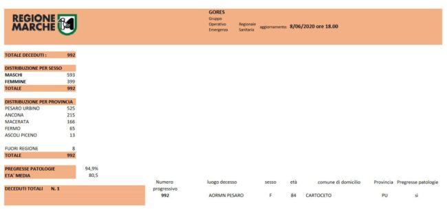 gores-0806-650x315