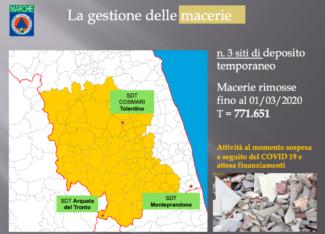 protezione-civile-marche-sisma-rendicontoSchermata-2020-06-12-alle-13.02.02-325x234