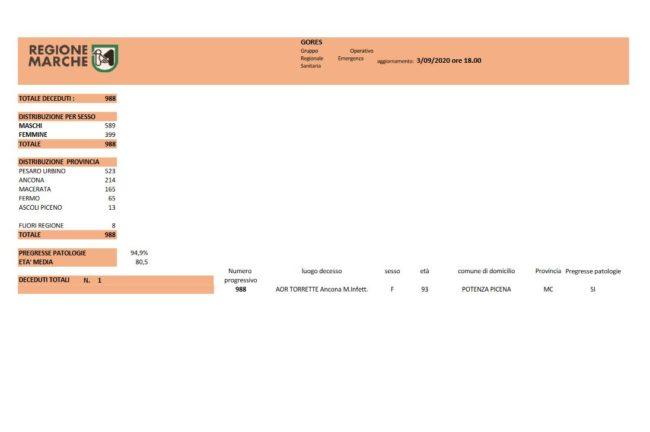 gores-1-650x432