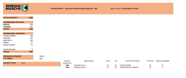 arancio-26-10-650x274