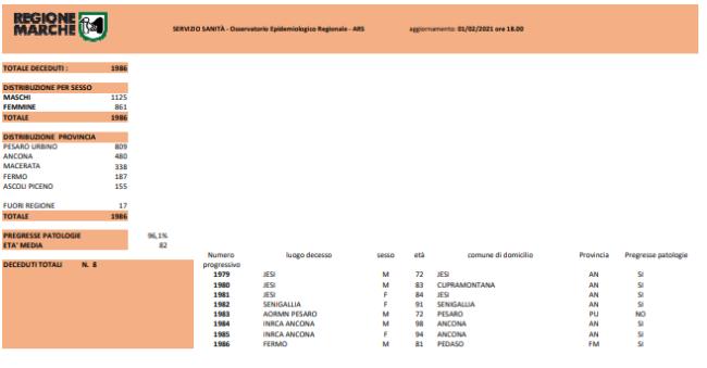 arancione-01-02-650x339