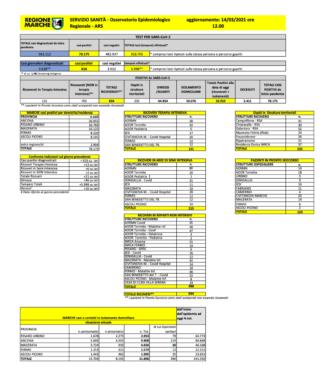 Schermata-2021-03-14-alle-18.53.52-325x379