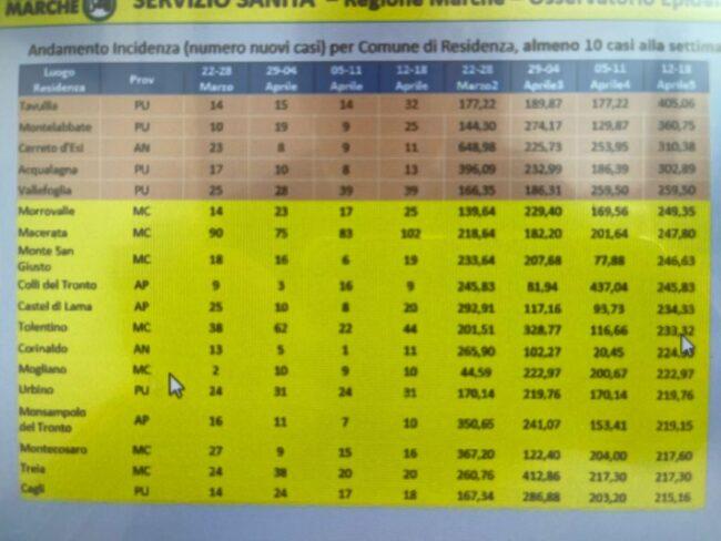 tabella-comuni-contagi-19-aprile-650x488