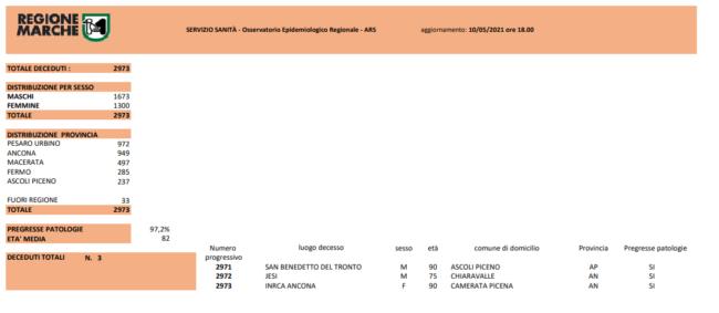 arancio-10-05-650x283