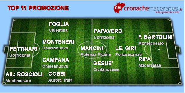 Top-11-Promozione-quinta-andata